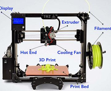 Anatomy of a desktop 3D printer